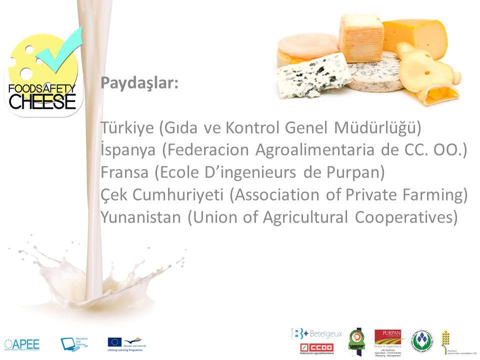 Paydaşlar: Türkiye (Gıda ve Kontrol Genel Müdürlüğü) İspanya (Federacion Agroalimentaria de CC. OO.) Fransa (Ecole D'ingenieurs de Purpan) Çek Cumhuri
