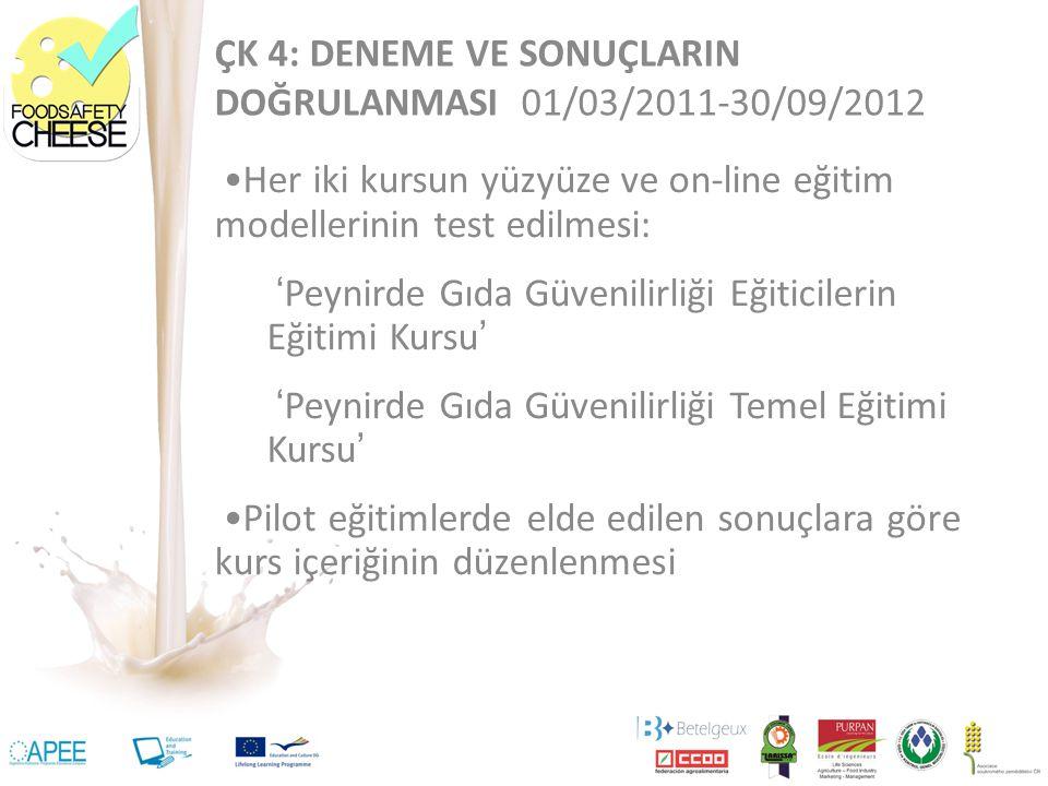ÇK 4: DENEME VE SONUÇLARIN DOĞRULANMASI 01/03/2011-30/09/2012 Her iki kursun yüzyüze ve on-line eğitim modellerinin test edilmesi: 'Peynirde Gıda Güve