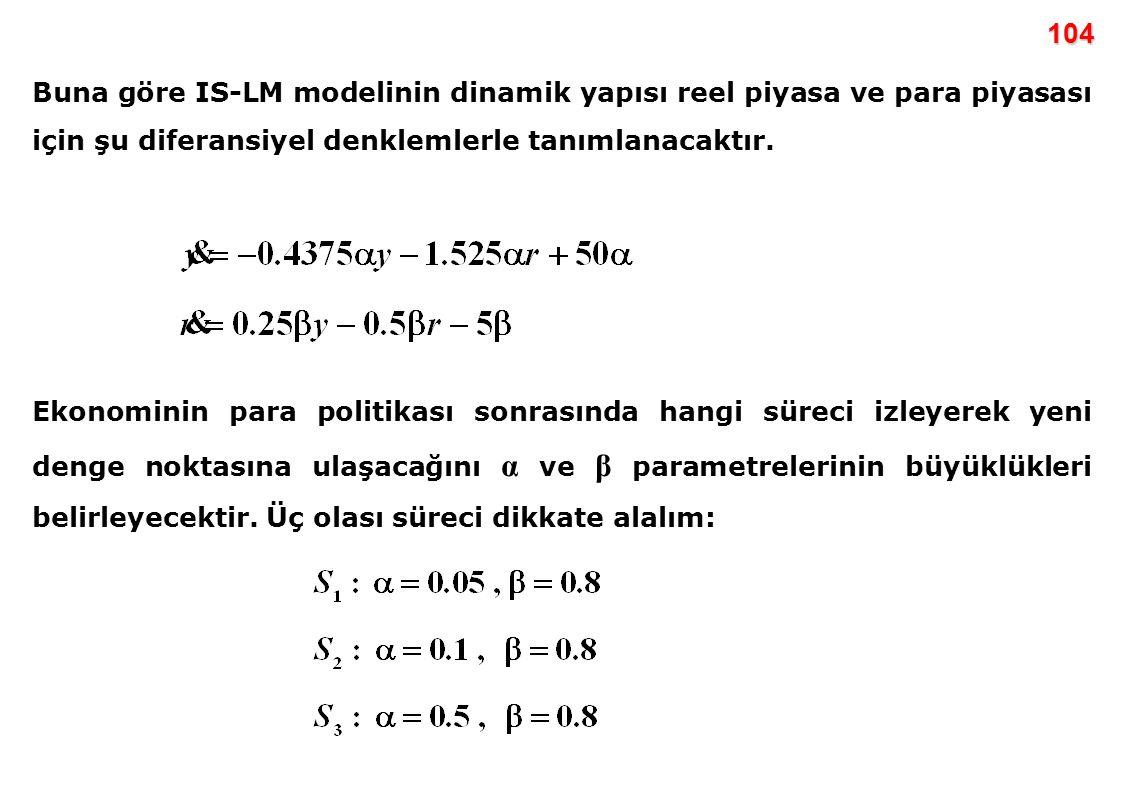 104 Buna göre IS-LM modelinin dinamik yapısı reel piyasa ve para piyasası için şu diferansiyel denklemlerle tanımlanacaktır. Ekonominin para politikas