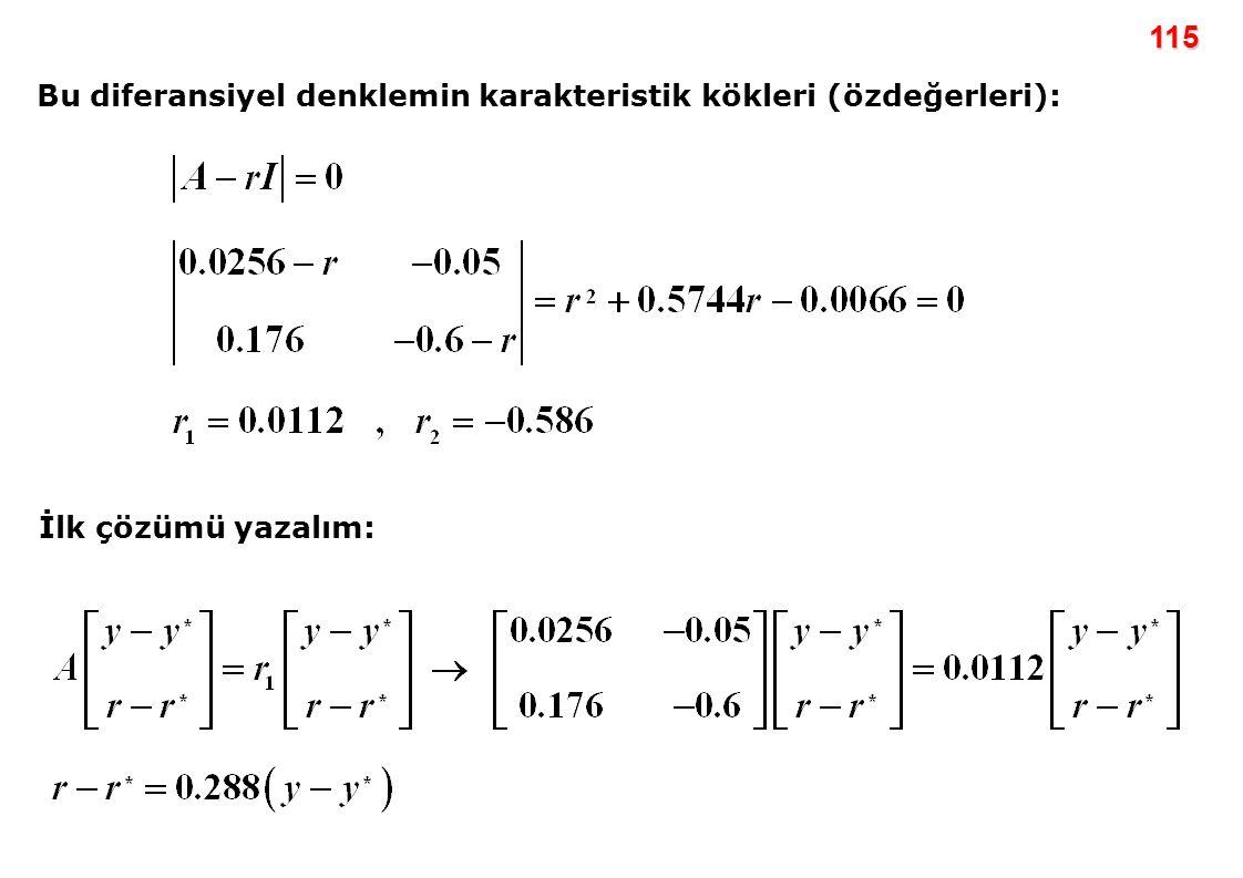 115 Bu diferansiyel denklemin karakteristik kökleri (özdeğerleri): İlk çözümü yazalım: