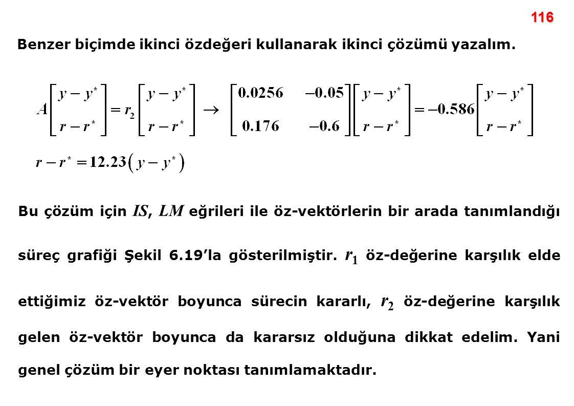116 Benzer biçimde ikinci özdeğeri kullanarak ikinci çözümü yazalım. Bu çözüm için IS, LM eğrileri ile öz-vektörlerin bir arada tanımlandığı süreç gra