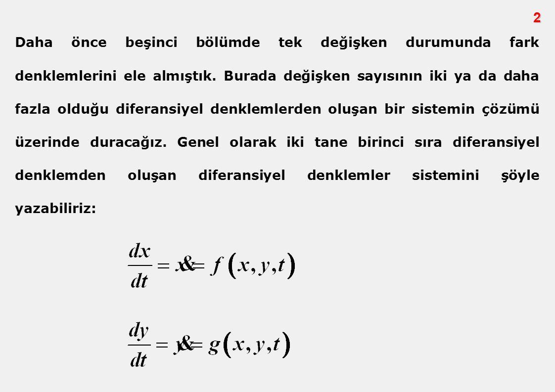53 Şimdi çözümü elde edilmiş olan bir diferansiyel denklem sisteminin (iki değişkenli bir sistemi dikkate alıyoruz), denge dışı bir noktadayken zaman içerisinde nasıl hareket edeceğini, süreç grafikleri (phase diagrams) yoluyla inceleyelim.