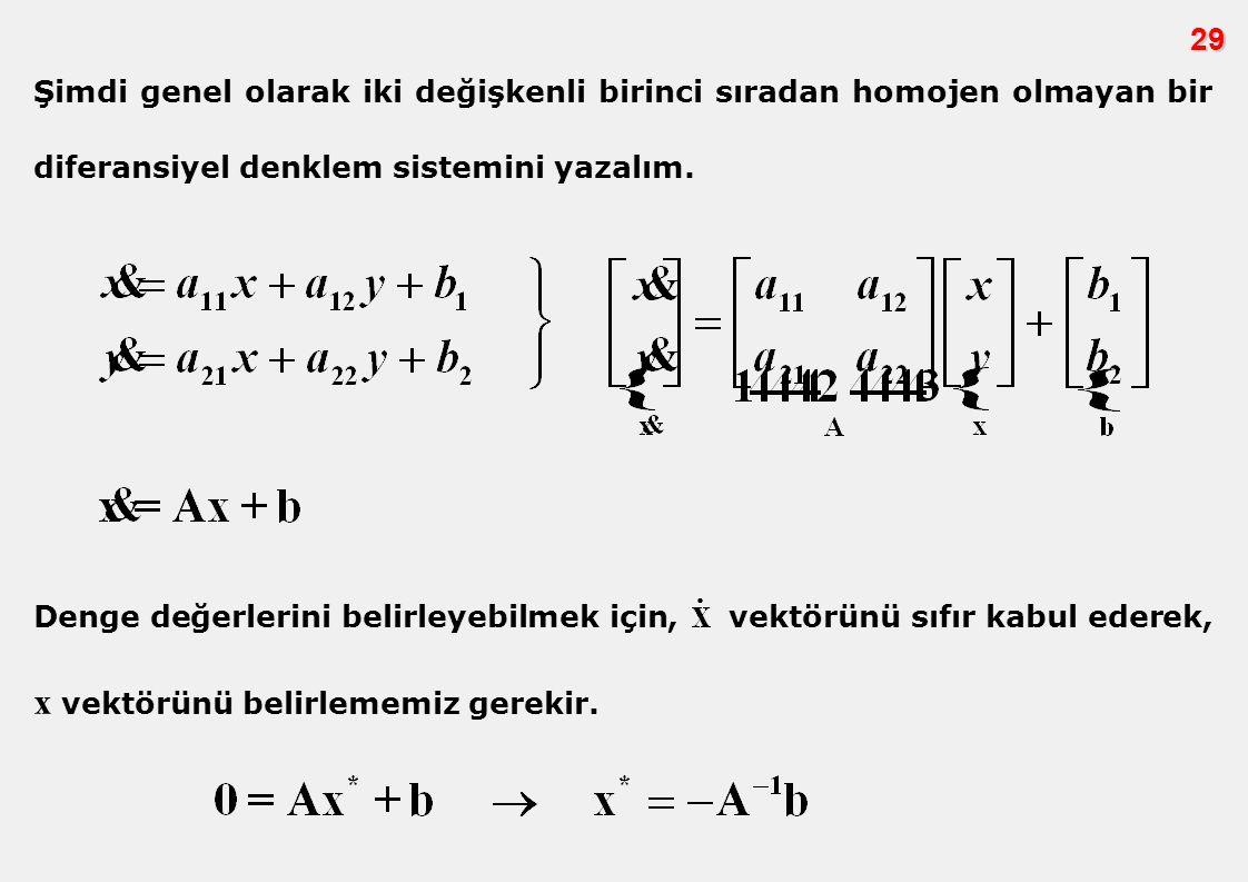 29 Şimdi genel olarak iki değişkenli birinci sıradan homojen olmayan bir diferansiyel denklem sistemini yazalım. Denge değerlerini belirleyebilmek içi