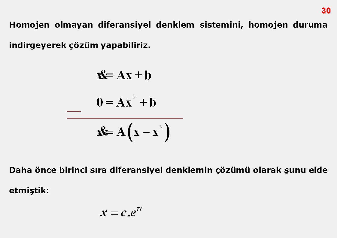 30 Homojen olmayan diferansiyel denklem sistemini, homojen duruma indirgeyerek çözüm yapabiliriz. Daha önce birinci sıra diferansiyel denklemin çözümü