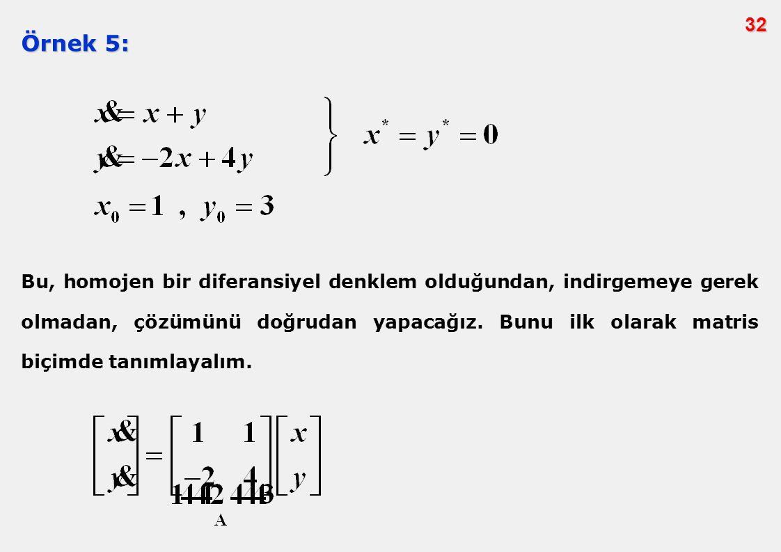 32 Örnek 5: Bu, homojen bir diferansiyel denklem olduğundan, indirgemeye gerek olmadan, çözümünü doğrudan yapacağız. Bunu ilk olarak matris biçimde ta