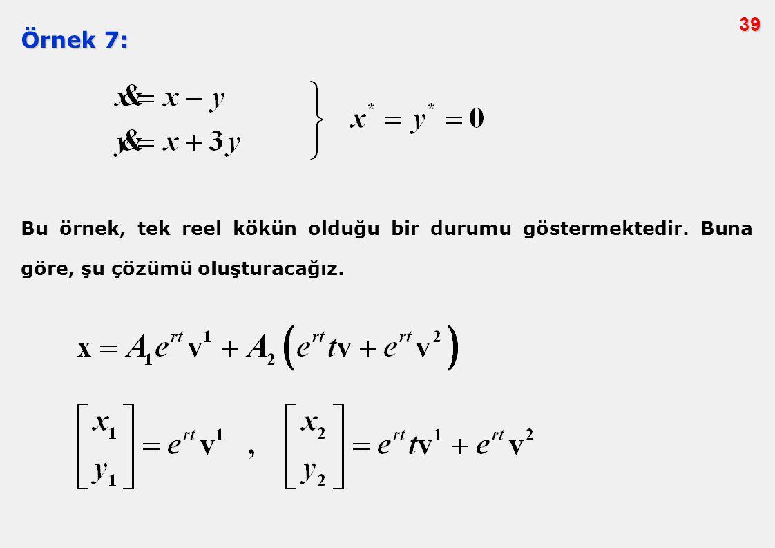 39 Örnek 7: Bu örnek, tek reel kökün olduğu bir durumu göstermektedir. Buna göre, şu çözümü oluşturacağız.