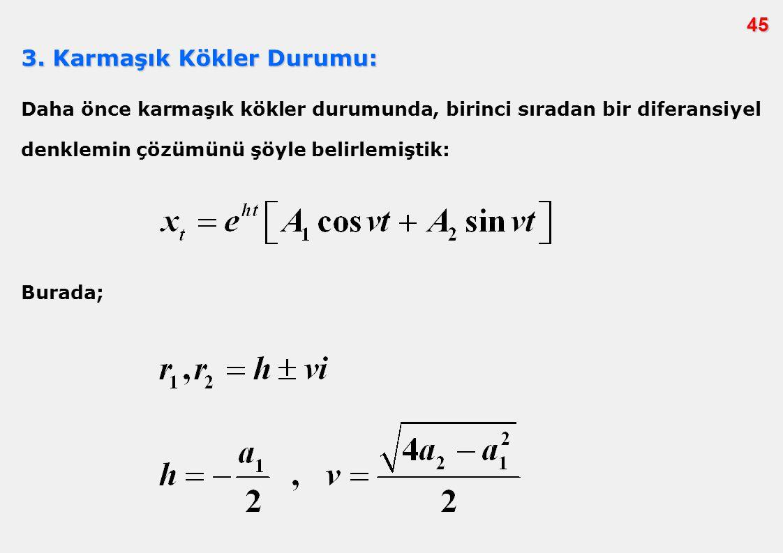45 Daha önce karmaşık kökler durumunda, birinci sıradan bir diferansiyel denklemin çözümünü şöyle belirlemiştik: 3. Karmaşık Kökler Durumu: Burada;