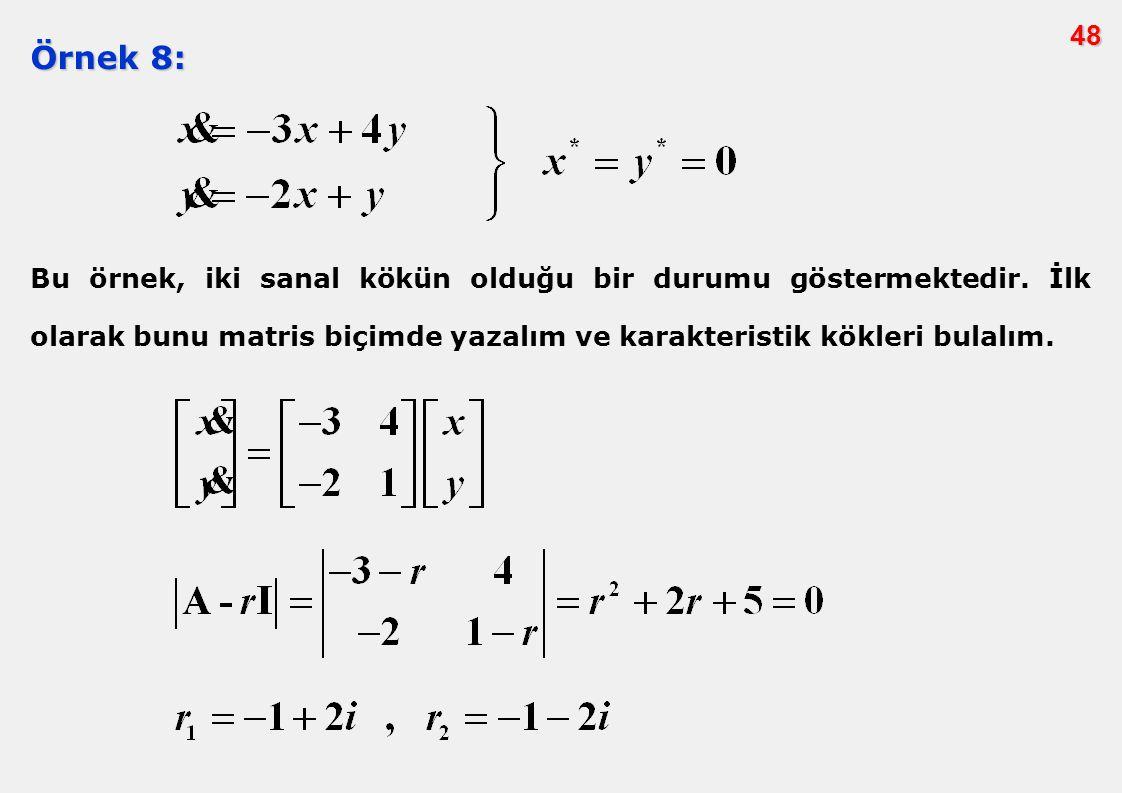48 Örnek 8: Bu örnek, iki sanal kökün olduğu bir durumu göstermektedir. İlk olarak bunu matris biçimde yazalım ve karakteristik kökleri bulalım.