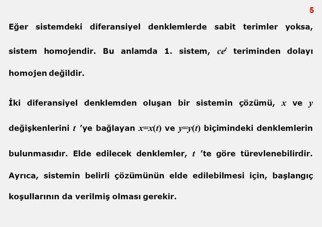 86 Örnek 12: