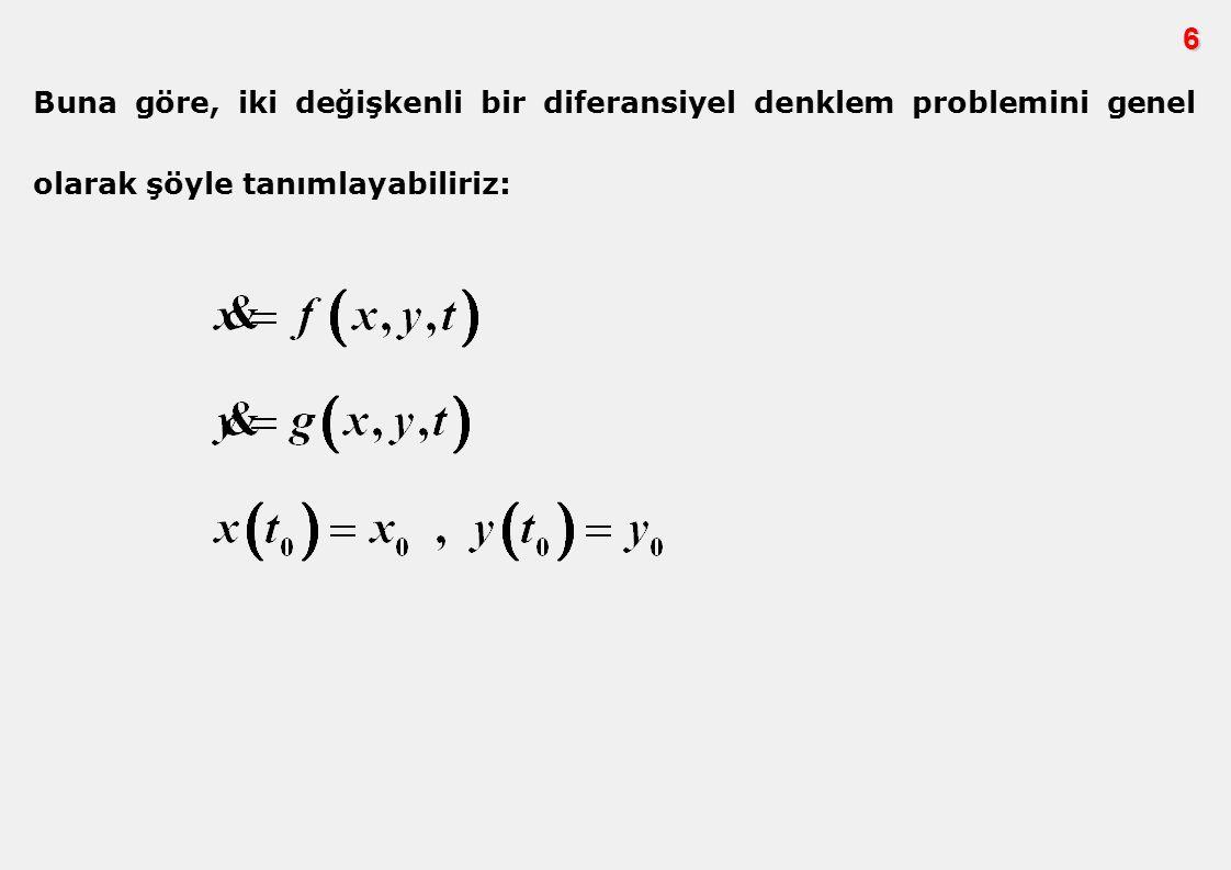 7 Örnek 1: Yukarıda elde ettiğimiz ( t 'ye bağlı) çözümlerden, x-y düzlemine geçiş yapmak istersek, çözümü aşağıdaki gibi ifade edebiliriz.