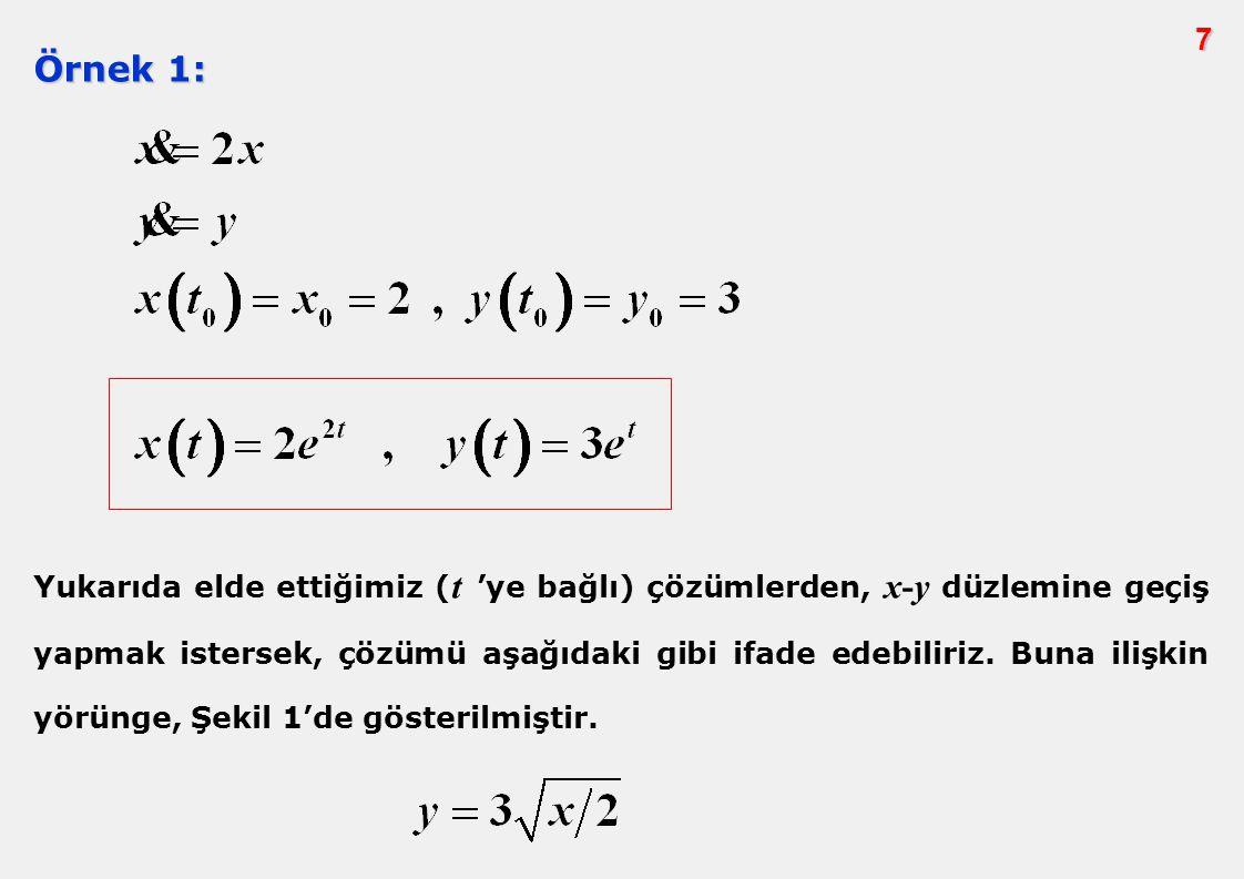 7 Örnek 1: Yukarıda elde ettiğimiz ( t 'ye bağlı) çözümlerden, x-y düzlemine geçiş yapmak istersek, çözümü aşağıdaki gibi ifade edebiliriz. Buna ilişk