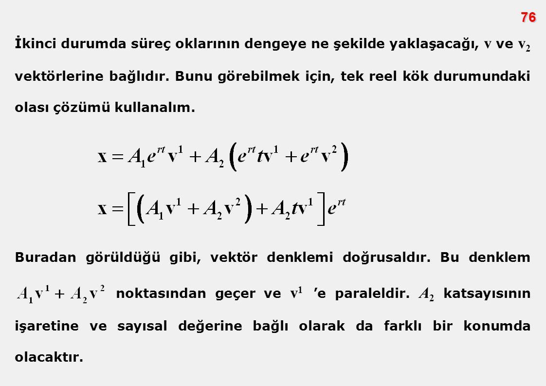76 İkinci durumda süreç oklarının dengeye ne şekilde yaklaşacağı, v ve v 2 vektörlerine bağlıdır. Bunu görebilmek için, tek reel kök durumundaki olası