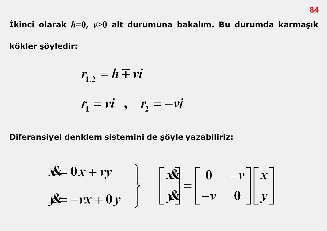 84 İkinci olarak h=0, v>0 alt durumuna bakalım. Bu durumda karmaşık kökler şöyledir: Diferansiyel denklem sistemini de şöyle yazabiliriz:
