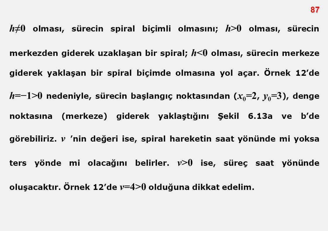 87 h≠0 olması, sürecin spiral biçimli olmasını; h>0 olması, sürecin merkezden giderek uzaklaşan bir spiral; h 0 nedeniyle, sürecin başlangıç noktasınd