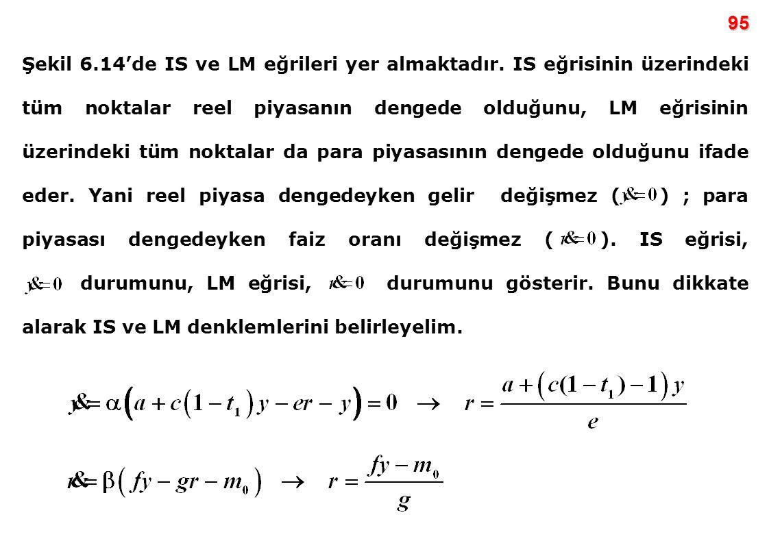 95 Şekil 6.14'de IS ve LM eğrileri yer almaktadır. IS eğrisinin üzerindeki tüm noktalar reel piyasanın dengede olduğunu, LM eğrisinin üzerindeki tüm n