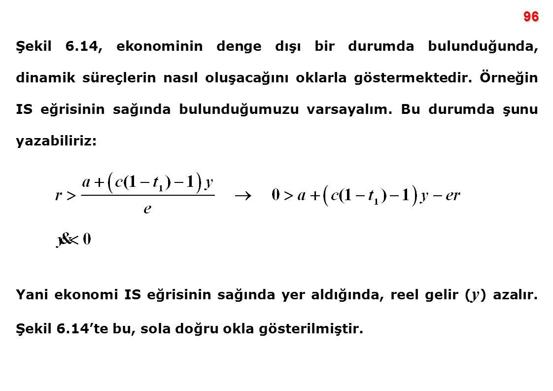 96 Şekil 6.14, ekonominin denge dışı bir durumda bulunduğunda, dinamik süreçlerin nasıl oluşacağını oklarla göstermektedir. Örneğin IS eğrisinin sağın