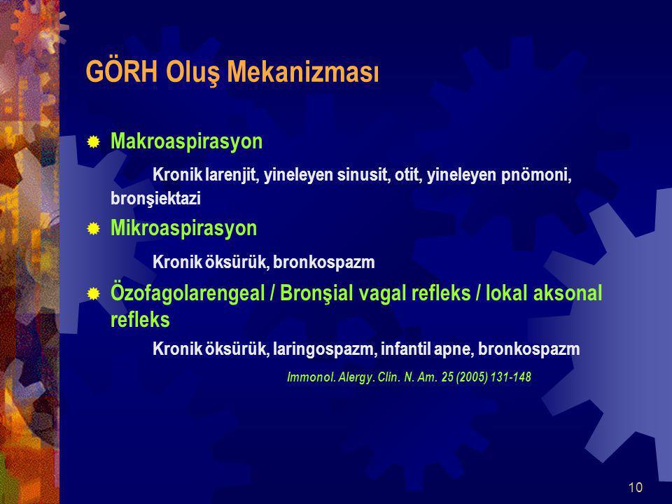10 GÖRH Oluş Mekanizması  Makroaspirasyon Kronik larenjit, yineleyen sinusit, otit, yineleyen pnömoni, bronşiektazi  Mikroaspirasyon Kronik öksürük, bronkospazm  Özofagolarengeal / Bronşial vagal refleks / lokal aksonal refleks Kronik öksürük, laringospazm, infantil apne, bronkospazm Immonol.