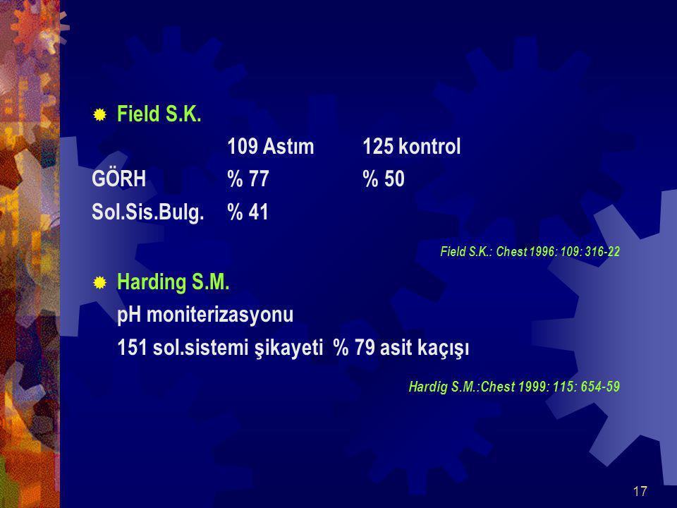 17  Field S.K.109 Astım125 kontrol GÖRH% 77% 50 Sol.Sis.Bulg.