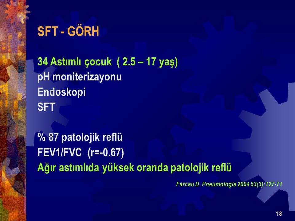 18 SFT - GÖRH 34 Astımlı çocuk ( 2.5 – 17 yaş) pH moniterizayonu Endoskopi SFT % 87 patolojik reflü FEV1/FVC (r=-0.67) Ağır astımlıda yüksek oranda patolojik reflü Farcau D.