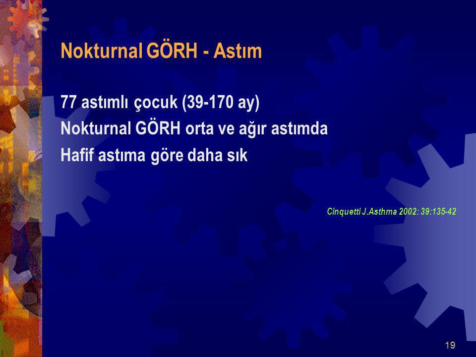 19 Nokturnal GÖRH - Astım 77 astımlı çocuk (39-170 ay) Nokturnal GÖRH orta ve ağır astımda Hafif astıma göre daha sık Cinquetti J.Asthma 2002: 39:135-42