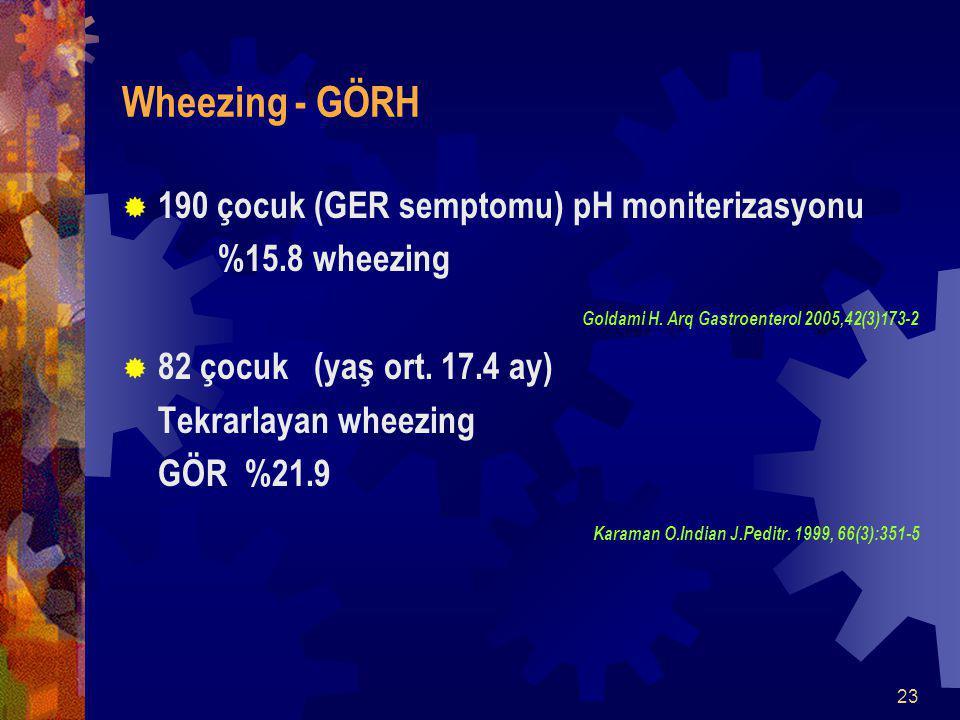 23 Wheezing - GÖRH  190 çocuk (GER semptomu) pH moniterizasyonu %15.8 wheezing Goldami H.