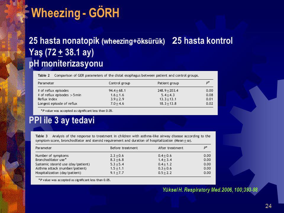 24 Wheezing - GÖRH 25 hasta nonatopik (wheezing+öksürük) 2 5 hasta kontrol Yaş (72 + 38.1 ay) pH moniterizasyonu PPI ile 3 ay tedavi Yüksel H.