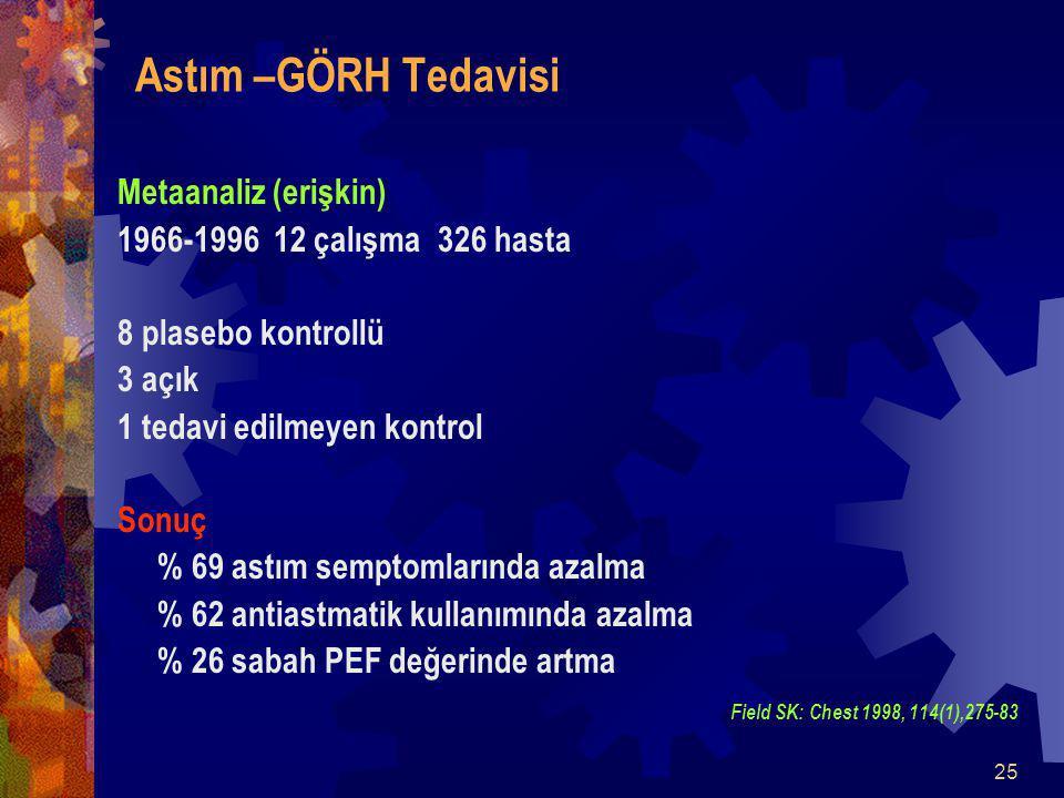 25 Astım –GÖRH Tedavisi Metaanaliz (erişkin) 1966-1996 12 çalışma 326 hasta 8 plasebo kontrollü 3 açık 1 tedavi edilmeyen kontrol Sonuç % 69 astım semptomlarında azalma % 62 antiastmatik kullanımında azalma % 26 sabah PEF değerinde artma Field SK: Chest 1998, 114(1),275-83