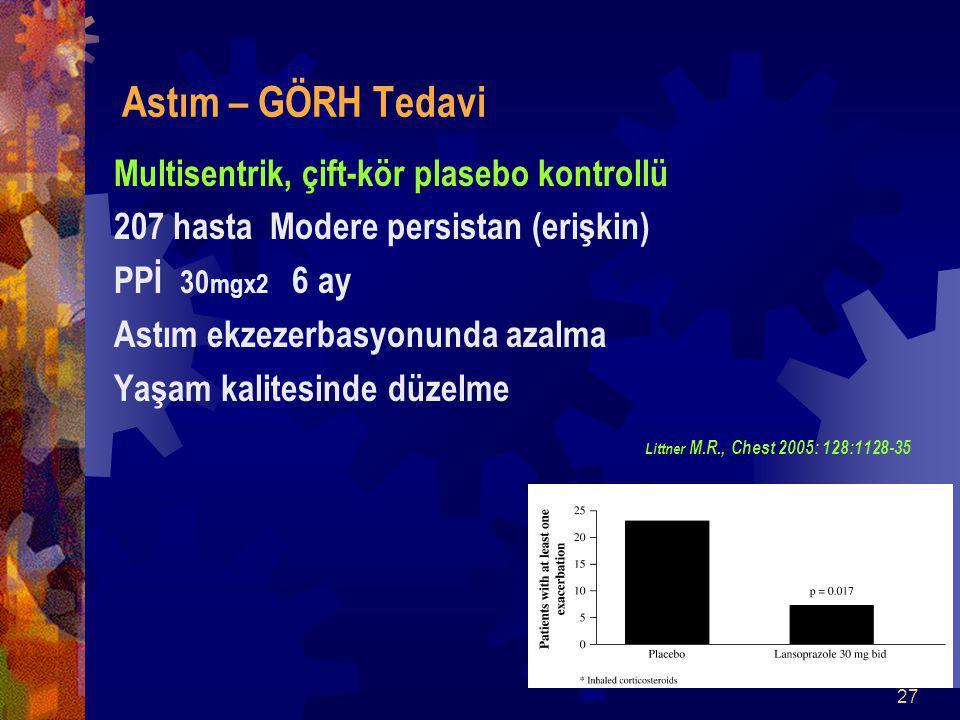 27 Astım – GÖRH Tedavi Multisentrik, çift-kör plasebo kontrollü 207 hasta Modere persistan (erişkin) PPİ 30 mgx2 6 ay Astım ekzezerbasyonunda azalma Yaşam kalitesinde düzelme Littner M.R., Chest 2005: 128:1128-35