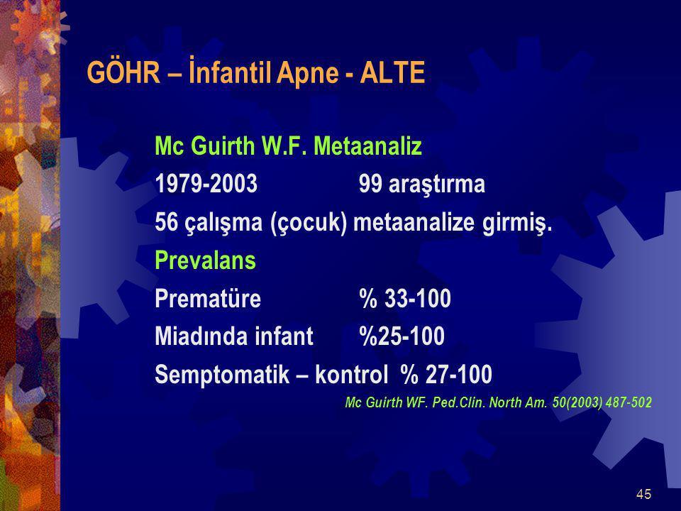 45 GÖHR – İnfantil Apne - ALTE Mc Guirth W.F.