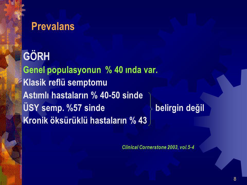 8 Prevalans GÖRH Genel populasyonun % 40 ında var.