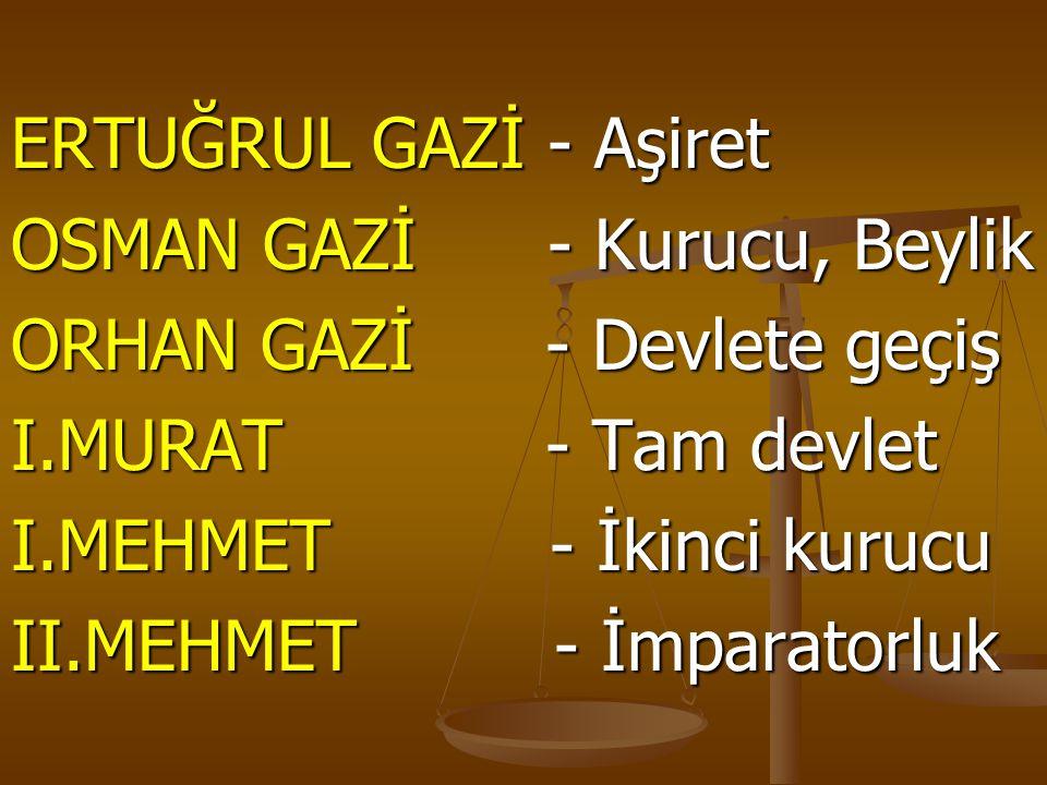 ERTUĞRUL GAZİ - Aşiret OSMAN GAZİ - Kurucu, Beylik ORHAN GAZİ - Devlete geçiş I.MURAT - Tam devlet I.MEHMET - İkinci kurucu II.MEHMET - İmparatorluk