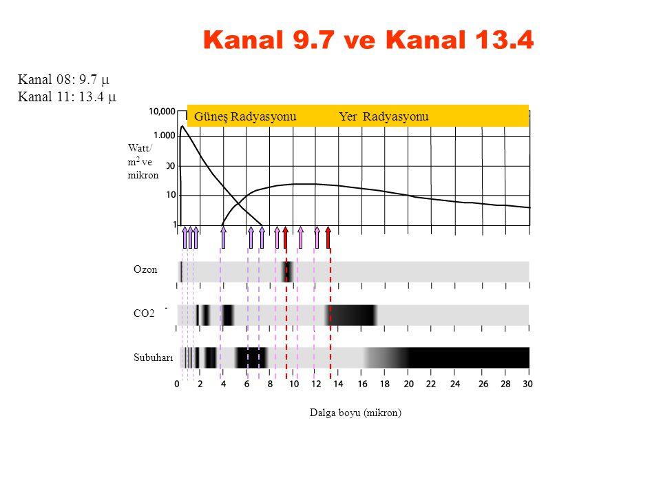 Güneş Radyasyonu Yer Radyasyonu Kanal 08: 9.7  Kanal 11: 13.4  Dalga boyu (mikron) Watt/ m 2 ve mikron Ozon CO2 Subuharı Kanal 9.7 ve Kanal 13.4