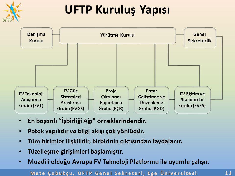 UFTP Kuruluş Yapısı11 Yürütme Kurulu Danışma Kurulu FV Teknoloji Araştırma Grubu (FVT) FV Güç Sistemleri Araştırma Grubu (FVGS) Proje Çıktılarını Rapo