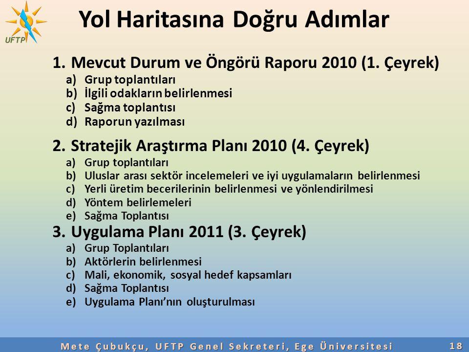 Yol Haritasına Doğru Adımlar 1.Mevcut Durum ve Öngörü Raporu 2010 (1. Çeyrek) a)Grup toplantıları b)İlgili odakların belirlenmesi c)Sağma toplantısı d