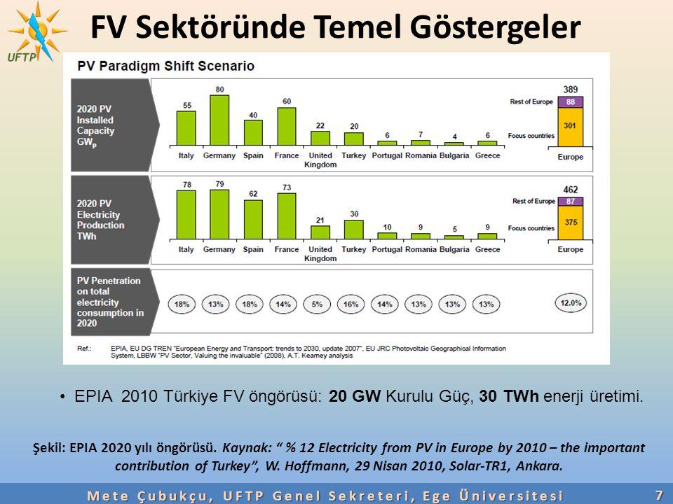 """FV Sektöründe Temel Göstergeler7 Mete Çubukçu, UFTP Genel Sekreteri, Ege Üniversitesi Şekil: EPIA 2020 yılı öngörüsü. Kaynak: """" % 12 Electricity from"""