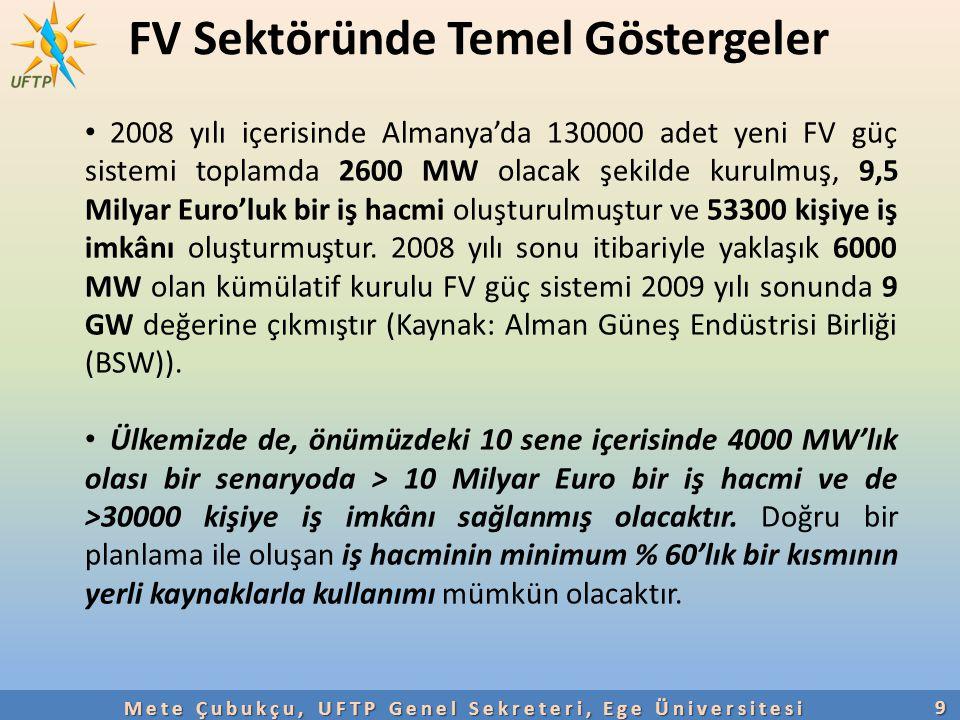 FV Sektöründe Temel Göstergeler9 Mete Çubukçu, UFTP Genel Sekreteri, Ege Üniversitesi 2008 yılı içerisinde Almanya'da 130000 adet yeni FV güç sistemi