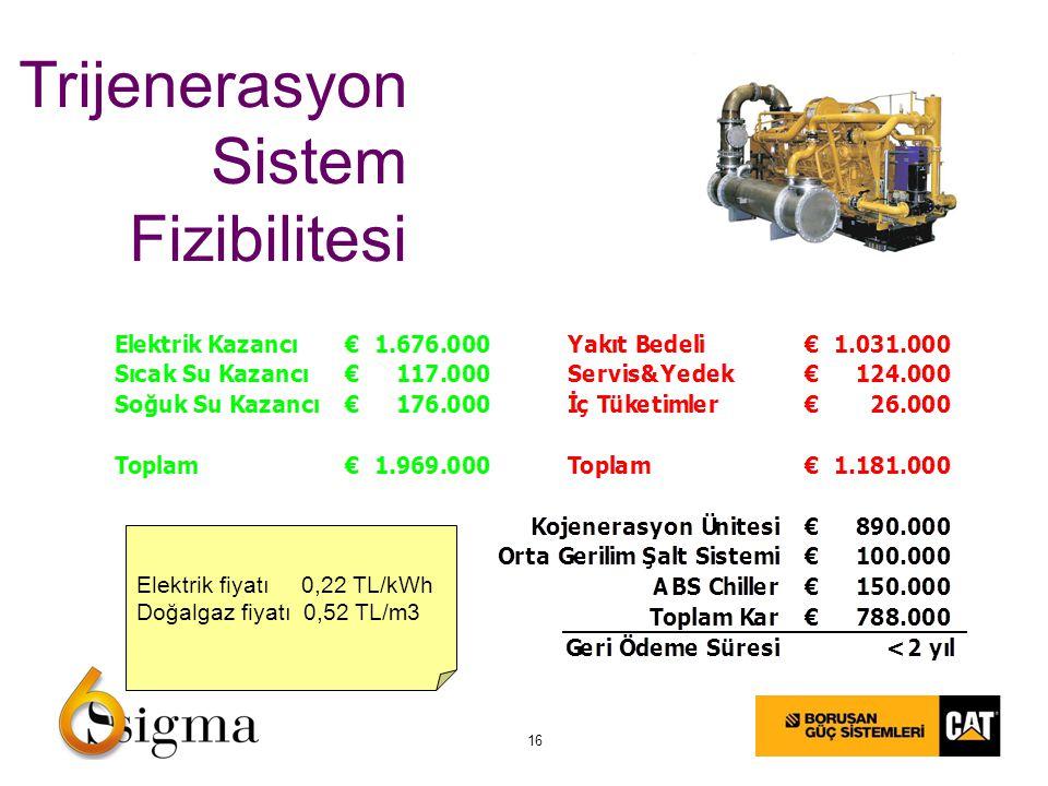16 Trijenerasyon Sistem Fizibilitesi Elektrik fiyatı 0,22 TL/kWh Doğalgaz fiyatı 0,52 TL/m3