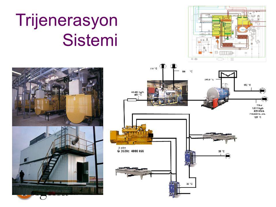 2 Kojenerasyon Sistemi Trijenerasyon Sistemi