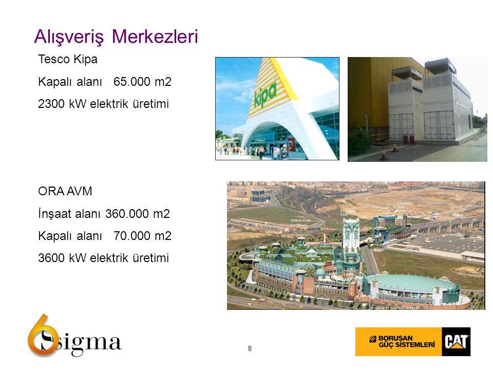 8 ORA AVM İnşaat alanı 360.000 m2 Kapalı alanı 70.000 m2 3600 kW elektrik üretimi Tesco Kipa Kapalı alanı 65.000 m2 2300 kW elektrik üretimi Alışveriş Merkezleri