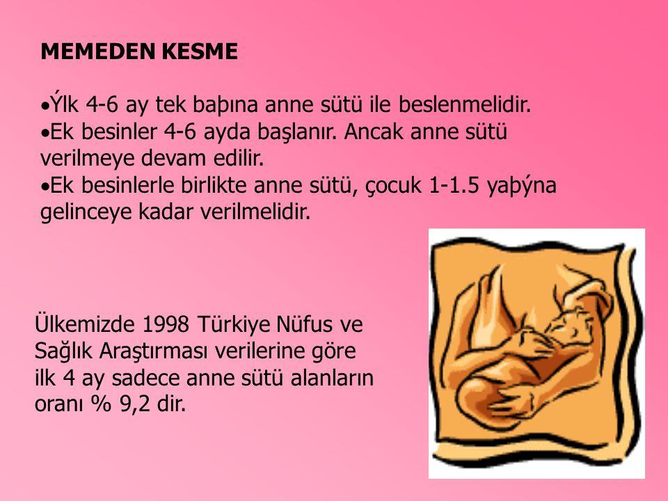 MEMEDEN KESME  Ýlk 4-6 ay tek baþına anne sütü ile beslenmelidir.  Ek besinler 4-6 ayda başlanır. Ancak anne sütü verilmeye devam edilir.  Ek besin