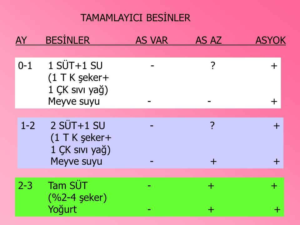 TAMAMLAYICI BESİNLER AYBESİNLERAS VARAS AZASYOK 1-22 SÜT+1 SU - .