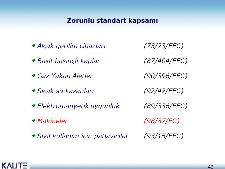 42  Alçak gerilim cihazları (73/23/EEC)  Basit basınçlı kaplar (87/404/EEC)  Gaz Yakan Aletler (90/396/EEC)  Sıcak su kazanları(92/42/EEC)  Elekt
