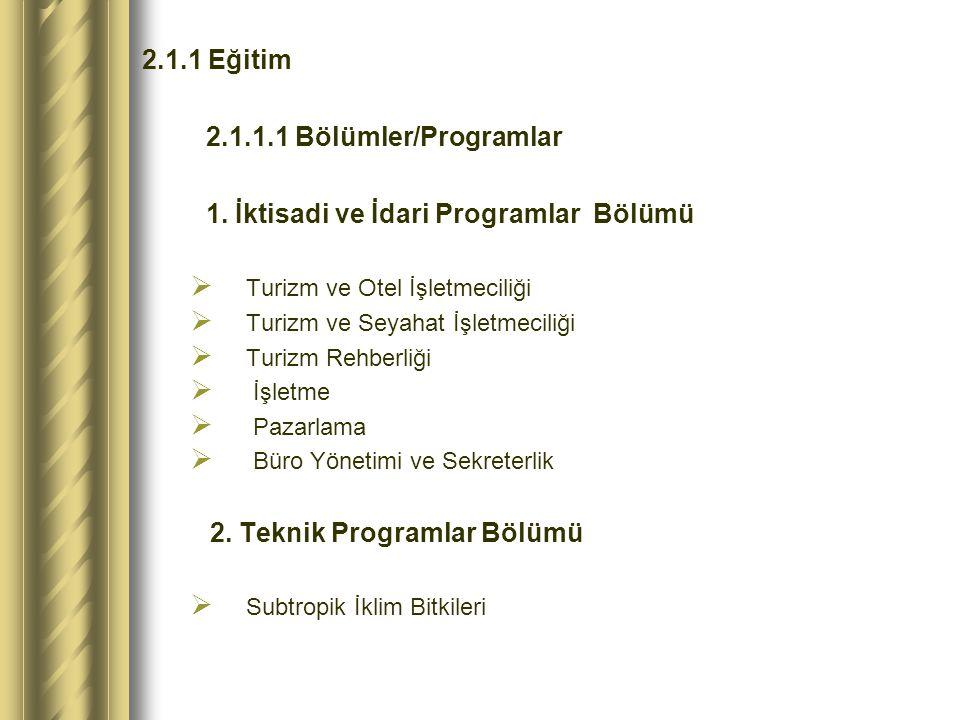 2.1.1 Eğitim 2.1.1.1 Bölümler/Programlar 1. İktisadi ve İdari Programlar Bölümü  Turizm ve Otel İşletmeciliği  Turizm ve Seyahat İşletmeciliği  Tur