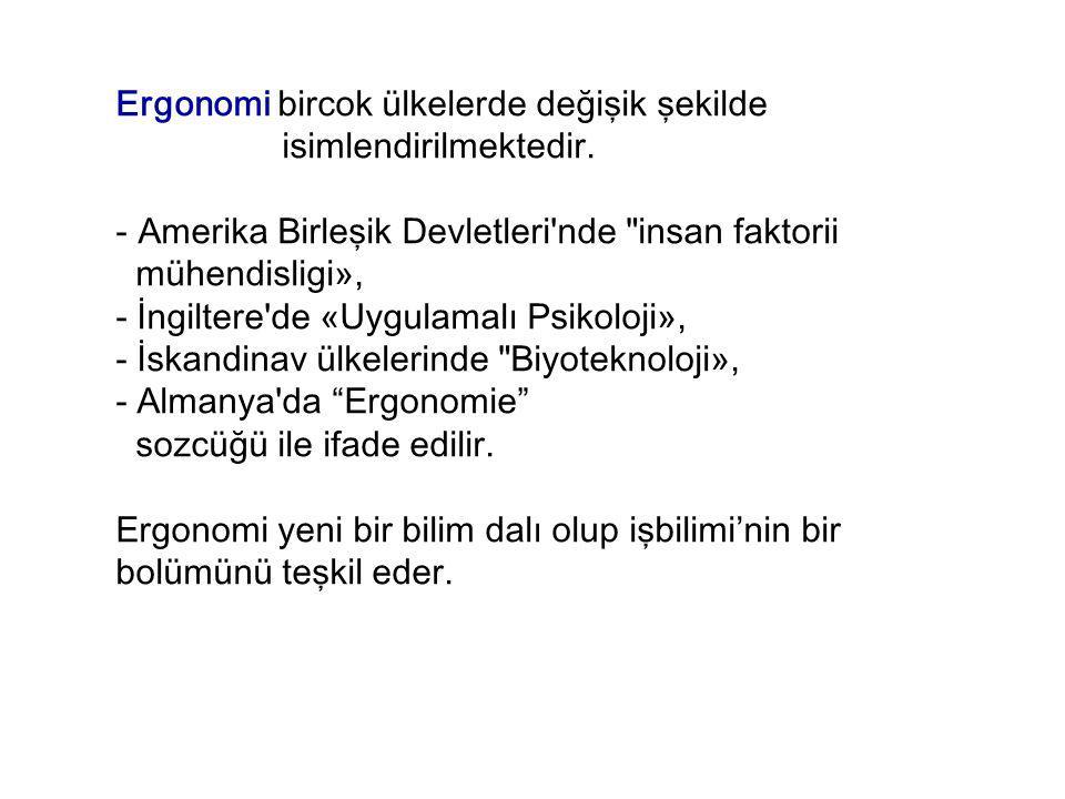 Türkçe de işbilim olarak da adlandırlan Ergonomi terimi Yunanca dan gelen Ergon = iş ve nomos = kanun (iş yasası) kelimelerinin birleştirilmesinden oluşup insan ile iş arasındaki münasebetleri konu alan bir bilim dalıdır.