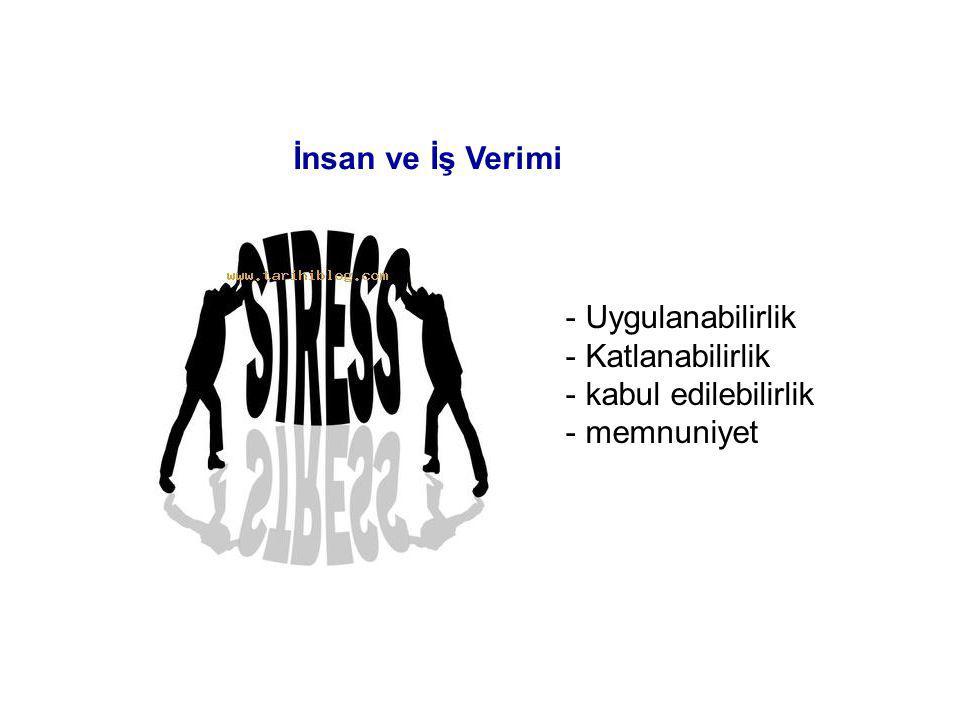 Yorgunluk türleri - Biyolojik yorgunluk - İş yorgunluğu - Teşvik yorgunluğu