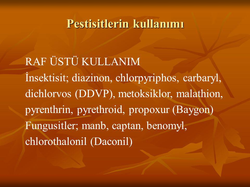 Pestisitlerin kullanımı RAF ÜSTÜ KULLANIM İnsektisit; diazinon, chlorpyriphos, carbaryl, dichlorvos (DDVP), metoksiklor, malathion, pyrenthrin, pyreth