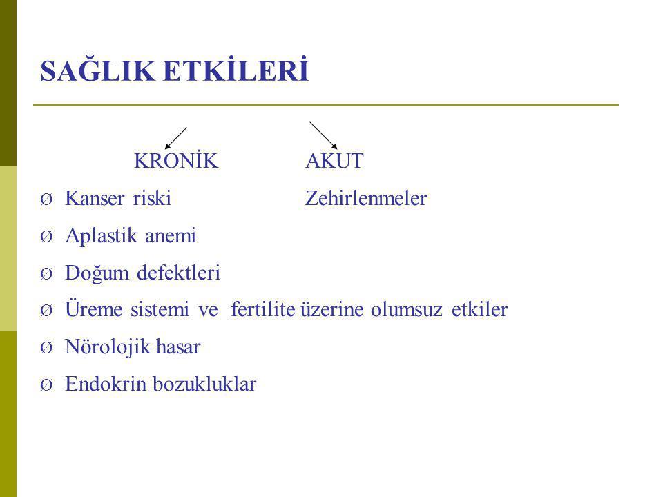 SAĞLIK ETKİLERİ KRONİK AKUT Ø Kanser riski Zehirlenmeler Ø Aplastik anemi Ø Doğum defektleri Ø Üreme sistemi ve fertilite üzerine olumsuz etkiler Ø Nö