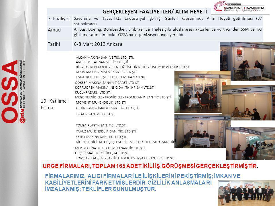 GERÇEKLEŞEN FAALİYETLER/ ALIM HEYETİ 7.