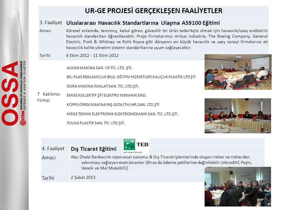 UR-GE PROJESİ GERÇEKLEŞEN FAALİYETLER 3.