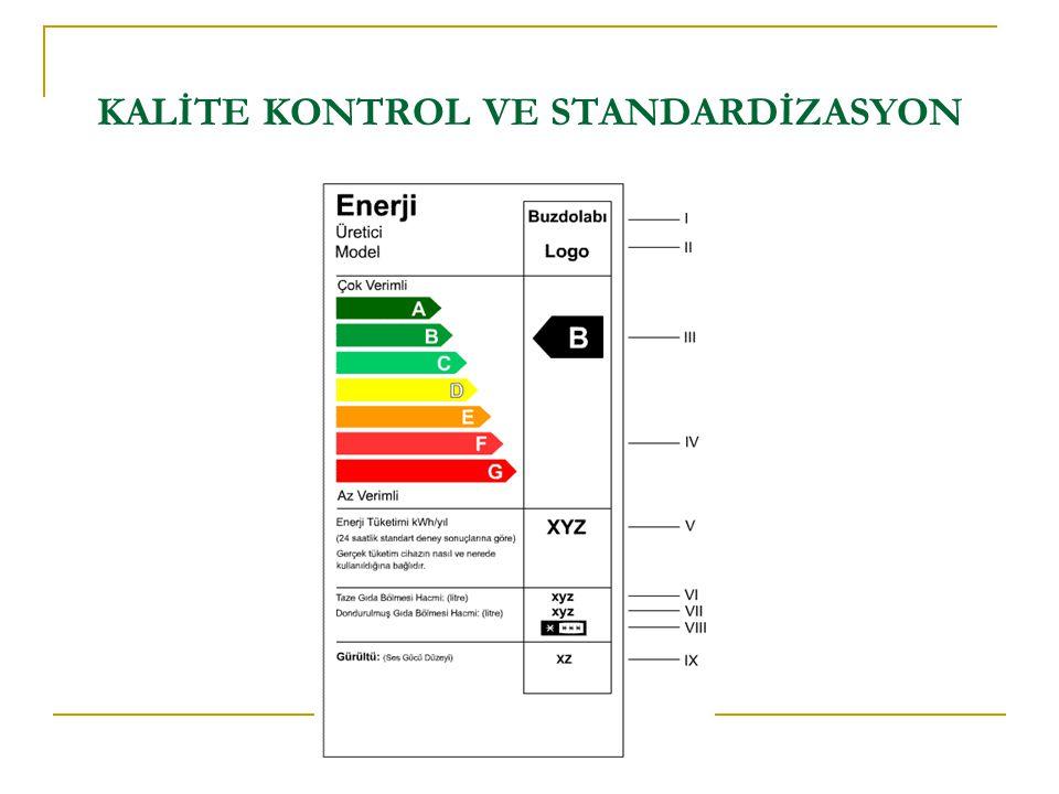 KALİTE ÖDÜLLERİ MALCOLM BALRIDGE EFQM KALDER KALİTE KONTROL VE STANDARDİZASYON